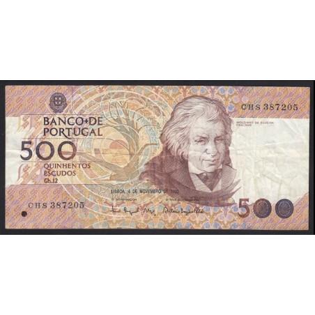 500 escudos 1993