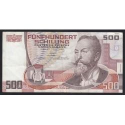 500 schilling 1985