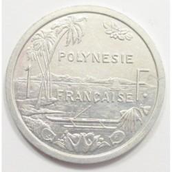 1 franc 2000