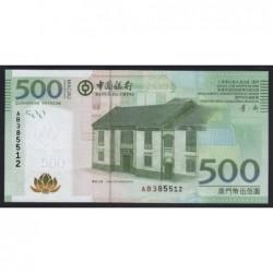 500 patacas 2008