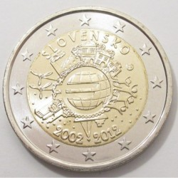 2 euro 2012 - Euro is 10th