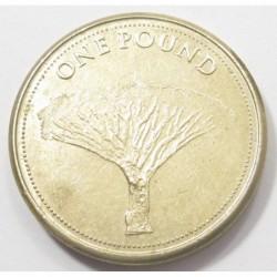 1 pound 2016