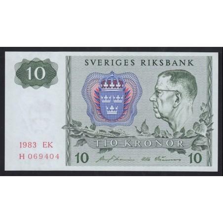 10 kronor 1983