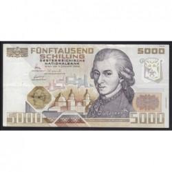 5000 schilling 1988