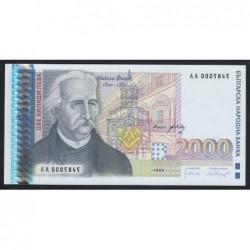 2000 leva 1994