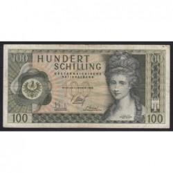 200 francs 1997