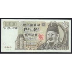 10000 won 2000